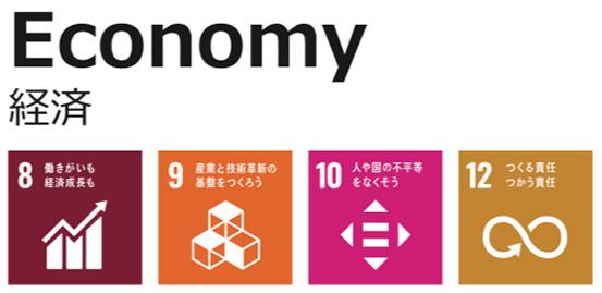 economy・経済